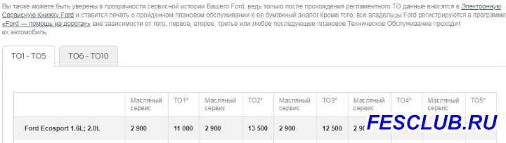 LADA Vesta SW Cross vs. Ford Ecosport - ekos TO.jpg